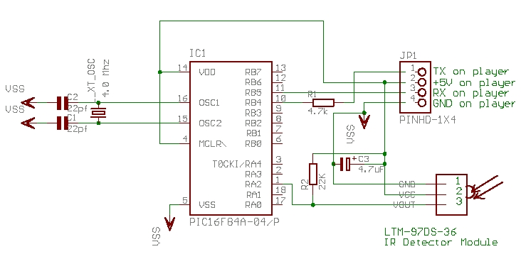 Schematic in PDF format