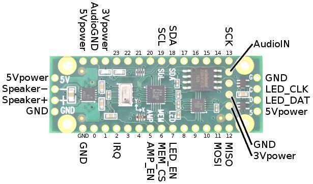 PJRC Prop Shield for Teensy with 10dof motion sensors 2w audio amplifier ts01005