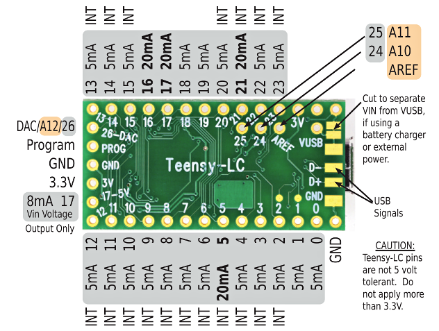 Teensy 2.0 Without Pins