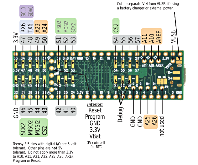 Teensy and Teensy++ Pinouts, for C language and Arduino on