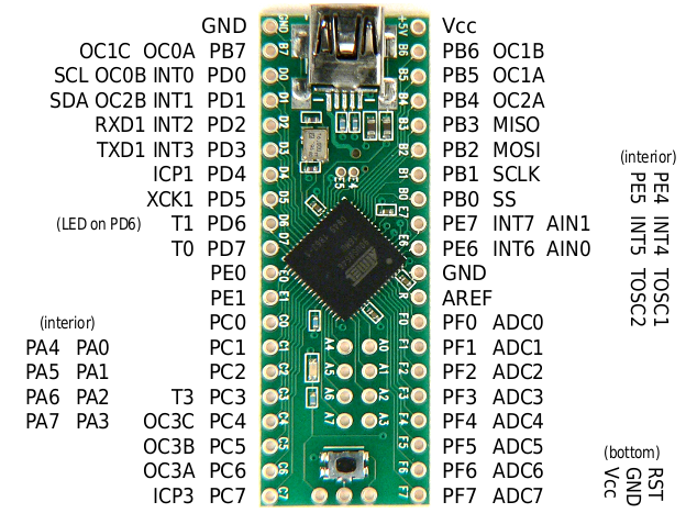 Teensy And Teensy Pinouts For C Language And Arduino Software
