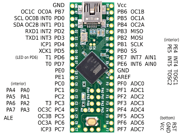 Teensy+ 2.0 with Pins