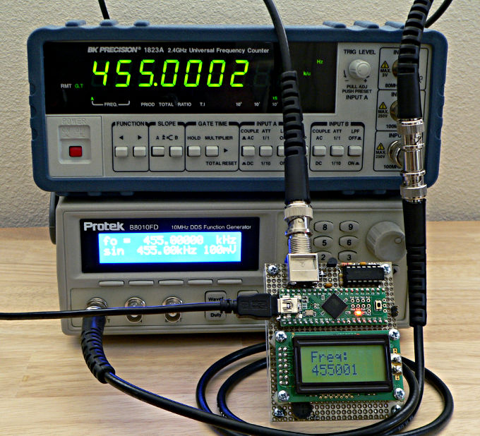 FreqCount Library, for Measuring Frequencies in the 1 kHz to 5 MHz Range