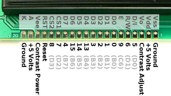 D B Ea Bfe E A Fba Original furthermore Ae F E D A A Be C B Cb Electronics further B also Td Libs Glcd B additionally Ks T B. on 3 2 arduino teensy pinout