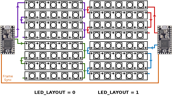 Octows2811 Led Library Driving Hundreds To Thousands Of