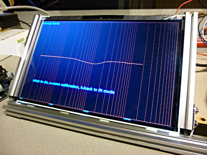 High Precision Sine Wave Synthesis Using Taylor Series